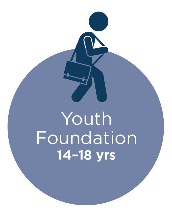 Family_icon_YouthFoundation